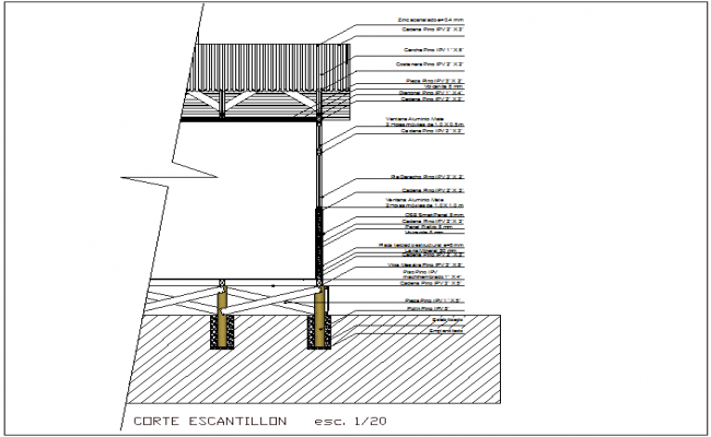 Construction Design of frame
