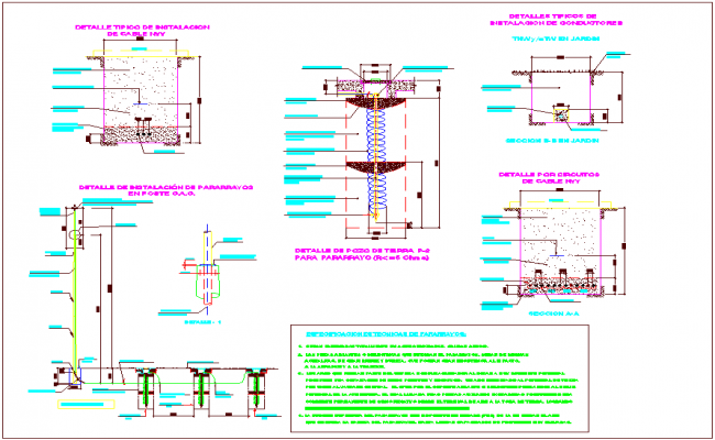 Construction design view of typical cable installation detail view dwg file