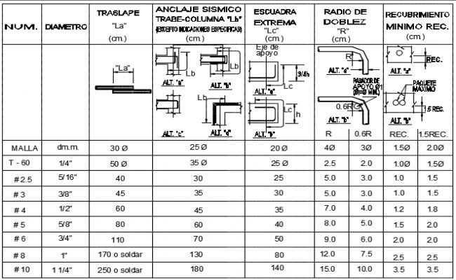 Construction reinforcement table detail dwg file