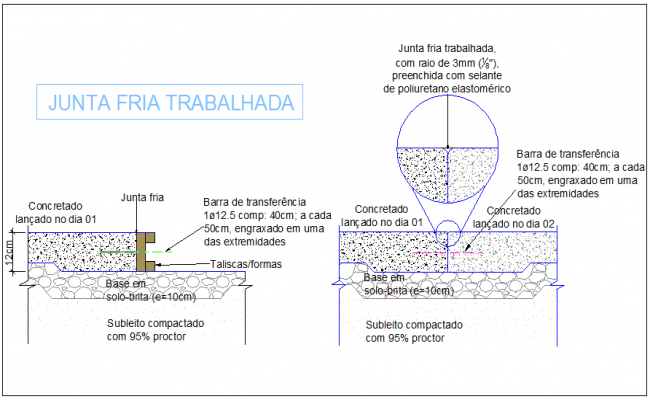 Construction view of cold board with necessary detail dwg file