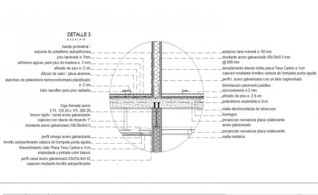 Constructions detail 3