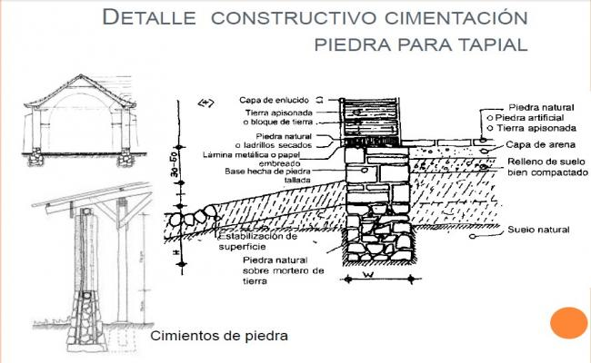 Constructive section and wall construction details of house dwg file
