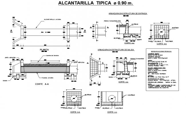 Culvert typical plan layout file