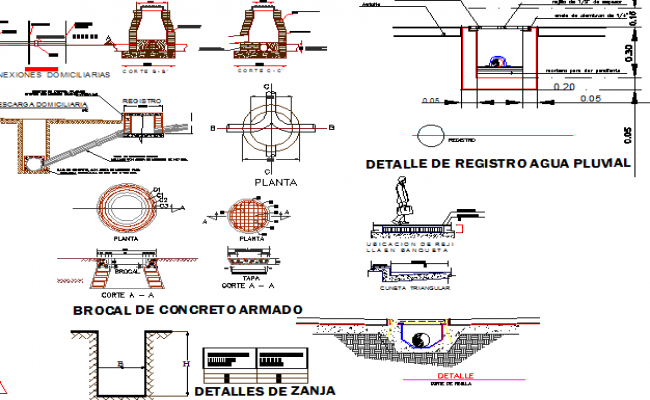Design of the portable water network details dwg file