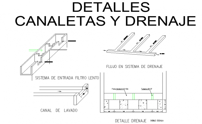 Detail gutter and drainage layout file