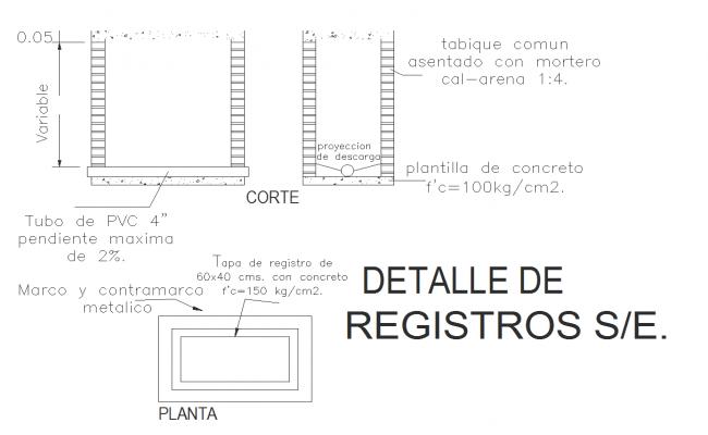 Detail of Certificate of Registration Sewage Sludge in autocad dwg files