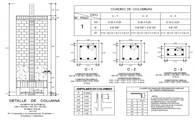 Detail of Foundation section plan dwg file