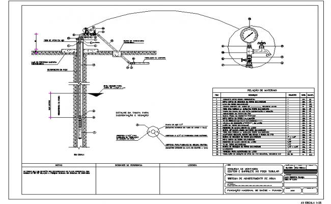 Detail of Reception undergroundwater