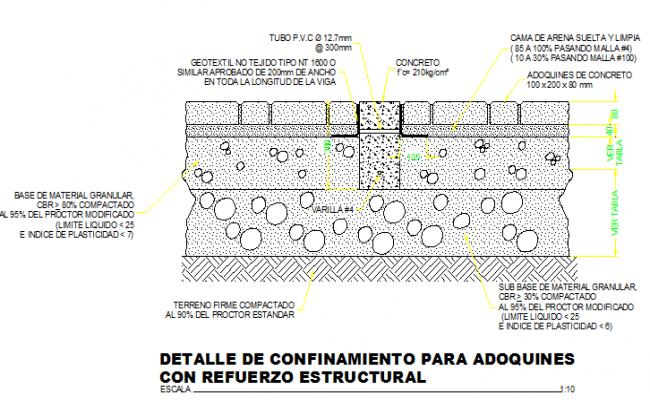 Detail of confinement of pavement with reinforcement details dwg file