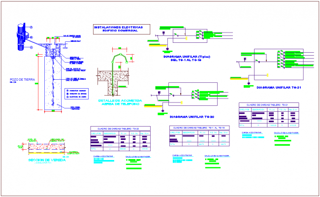 Detail of electrical view for commercial building dwg file