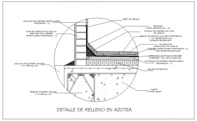 Detail of filling in roof Design