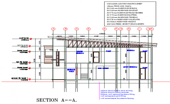 Detail of section layout file