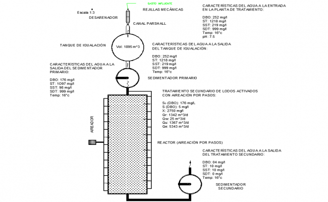 Detail of water treatment scheme plan dwg file