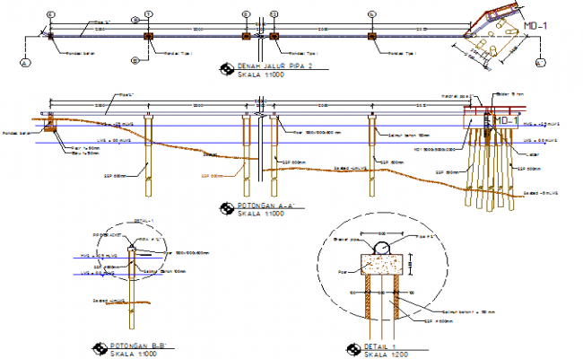 Detailing pipeline dwg file