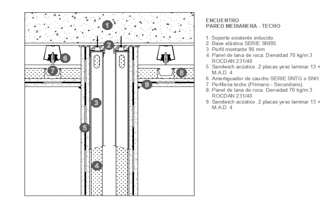 Details of Acoustic Insulation