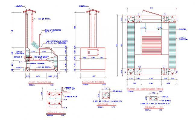 Details of Incinerator