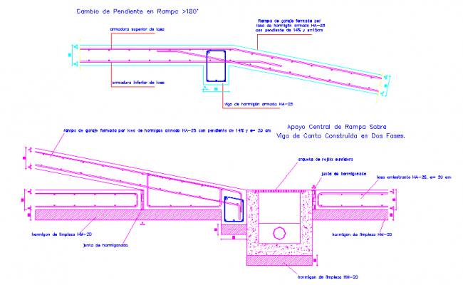 Details of a Vehicular ramp
