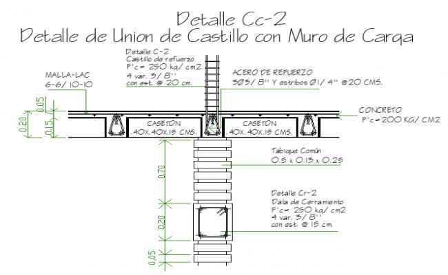 Details of a castle union