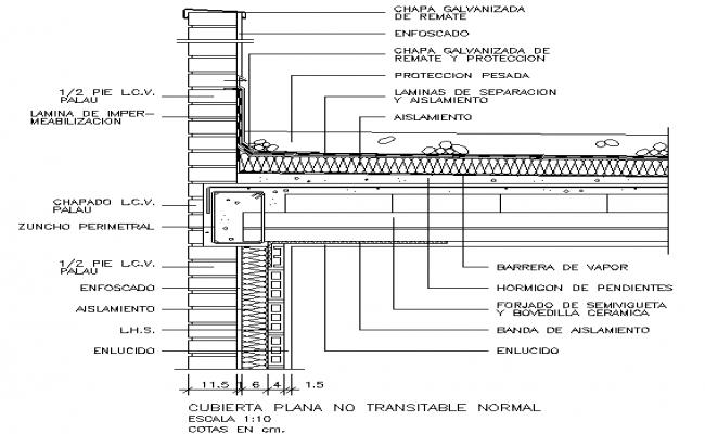 Details of a terrace over a concrete slab for Terrace khurra detail