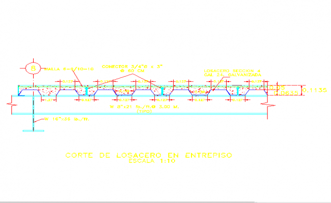 Details of losacero