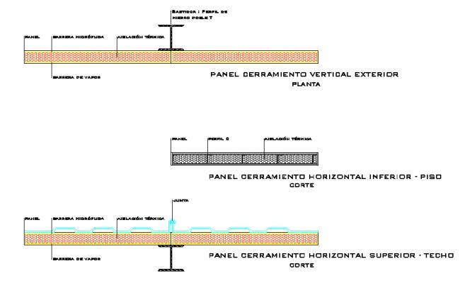 Details of oil panels