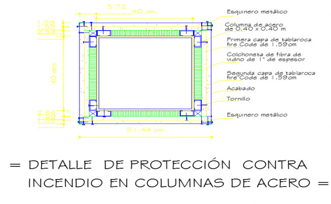 Details of protection against fires metallic column