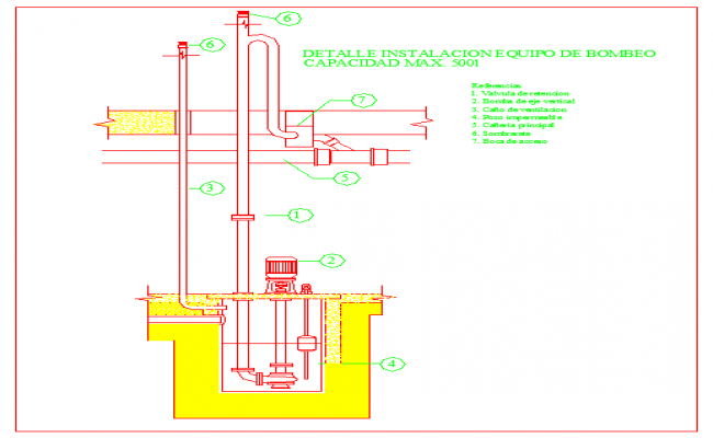 Details of pumping tank of sewer fluent