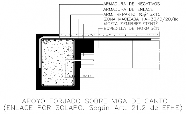 Details of support of forged concrete beam