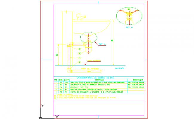 Details of wash basin installation