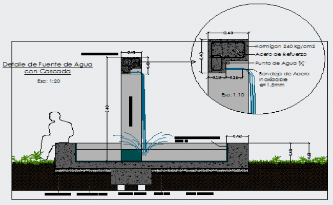 Details of water fall at source design drawing