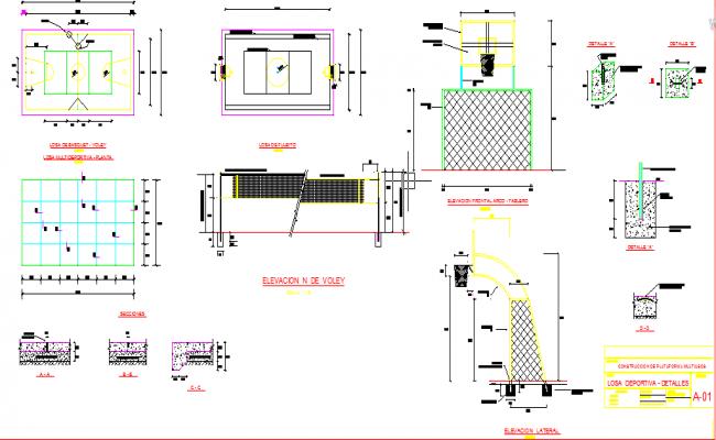 Details port flagstone-multi uses
