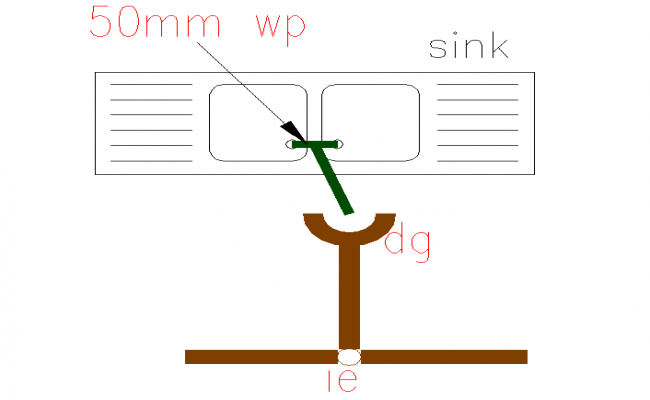 Double Sink Block Detail