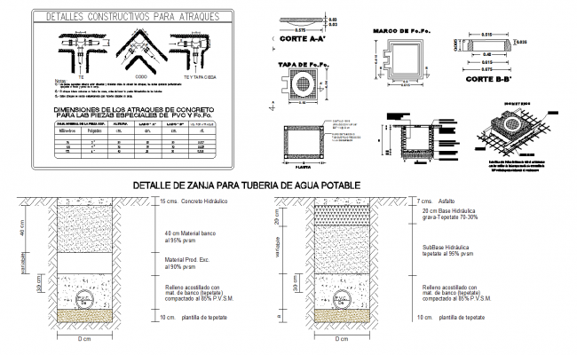 Drinking water installations guide in autocad dwg files
