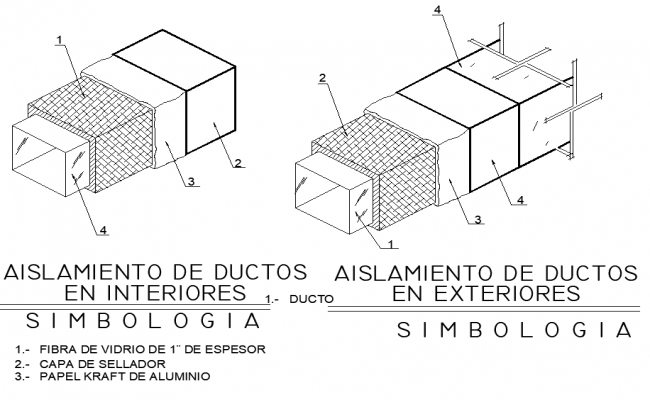 Duct insulation an interires detail dwg file