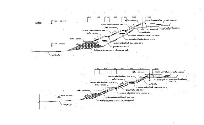 Earth Embankment Design