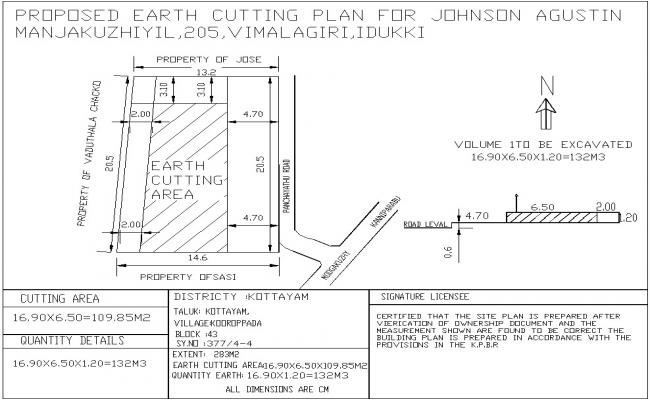 Earth cutting detail drawing cad files