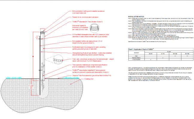 Earth detail cad dwg files