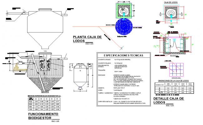Elbow box detail dwg file