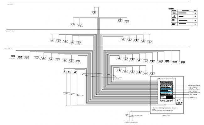 Electrical Layout Drawing