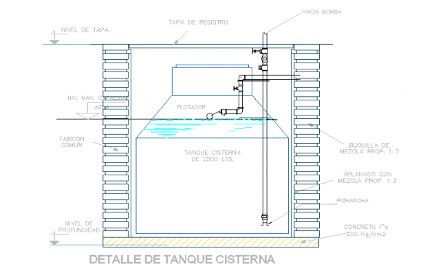 Elevated steel water tank design