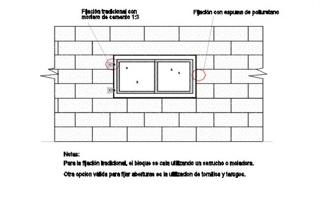 Fixation openings in walls