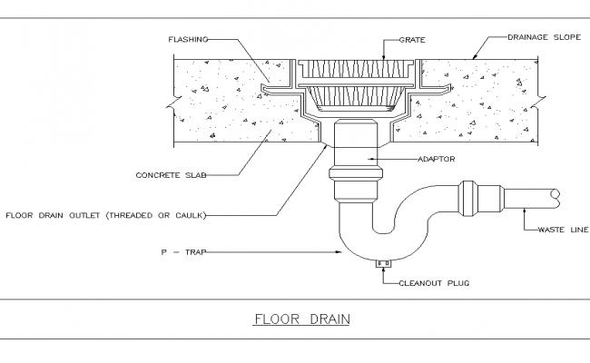 Floor drainage plan detail dwg