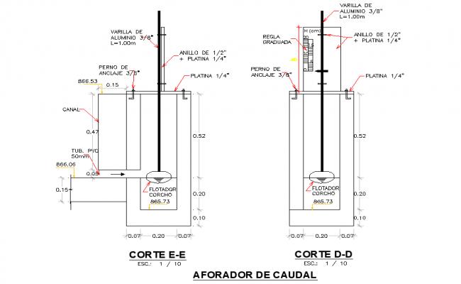 Flow gauge section layout file