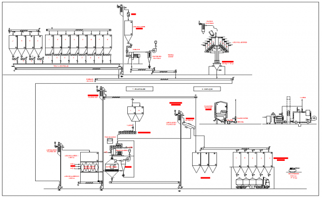 food processing plant dwg file