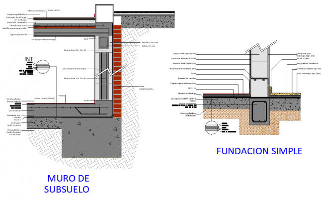 Foundation and subsoil wall plan detail dwg file