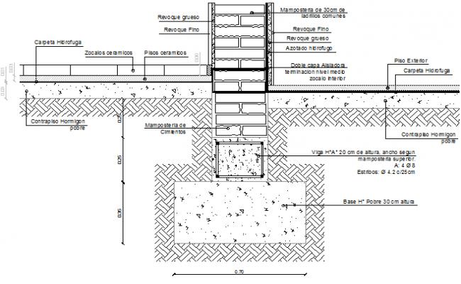 Foundation plan details of building dwg file