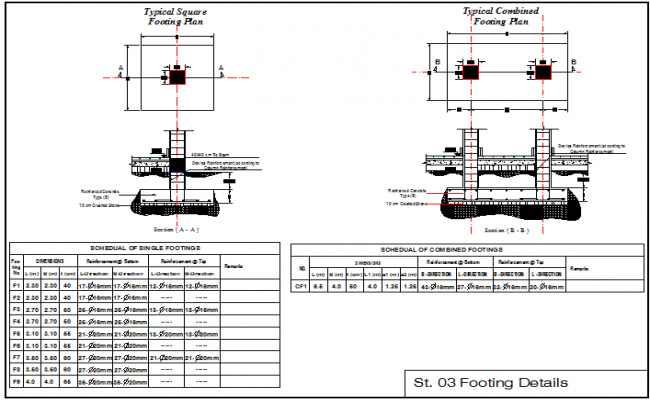 Foundation plan of footings of house dwg file