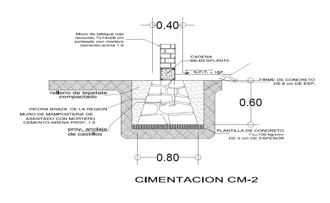 Foundations detail drawing dwg files