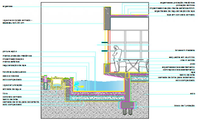 Fountain design detail drawing