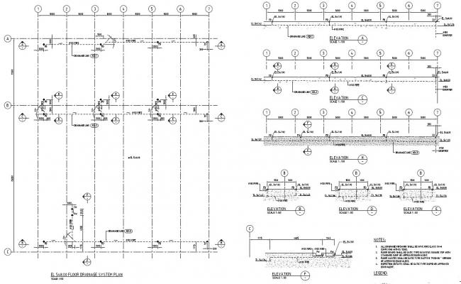 Free Download Drainage System PDF File